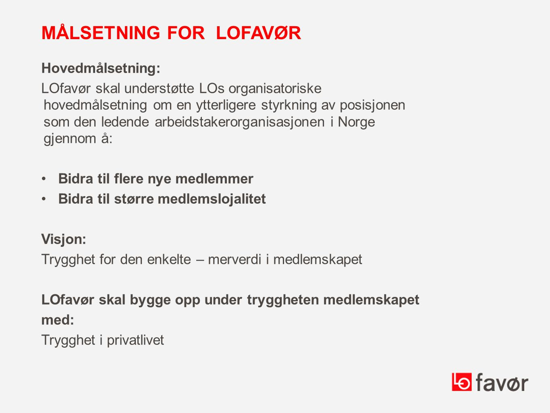 LOFAVØR.NO