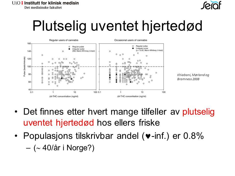 Plutselig uventet hjertedød Det finnes etter hvert mange tilfeller av plutselig uventet hjertedød hos ellers friske Populasjons tilskrivbar andel ( -inf.) er 0.8% – (  40/år i Norge?) Khiabani, Mørland og Bramness 2008
