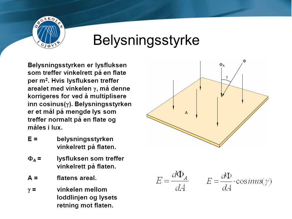 Belysningsstyrke Belysningsstyrken er lysfluksen som treffer vinkelrett på en flate per m 2. Hvis lysfluksen treffer arealet med vinkelen , må denne
