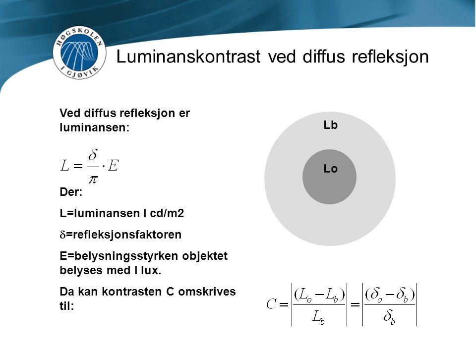 Luminanskontrast ved diffus refleksjon Lb Lo Ved diffus refleksjon er luminansen: Der: L=luminansen I cd/m2  =refleksjonsfaktoren E=belysningsstyrken