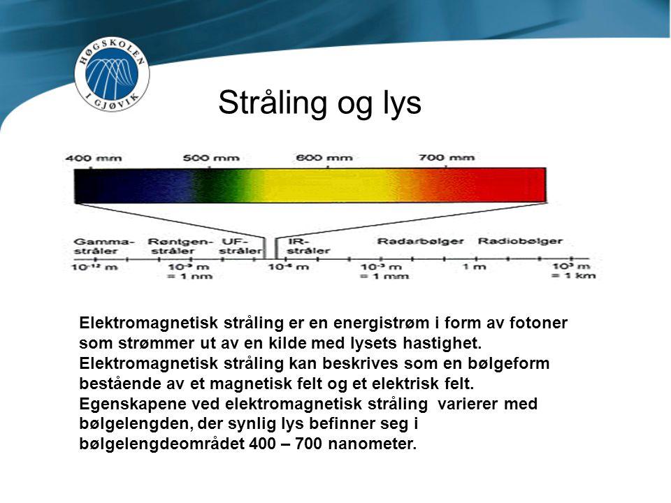 Stråling og lys Elektromagnetisk stråling er en energistrøm i form av fotoner som strømmer ut av en kilde med lysets hastighet. Elektromagnetisk strål
