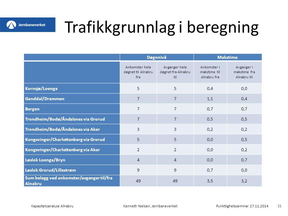 Trafikkgrunnlag i beregning DøgnnivåMakstime Ankomster hele døgnet til Alnabru fra Avganger hele døgnet fra Alnabru til Ankomster i makstime til Alnab
