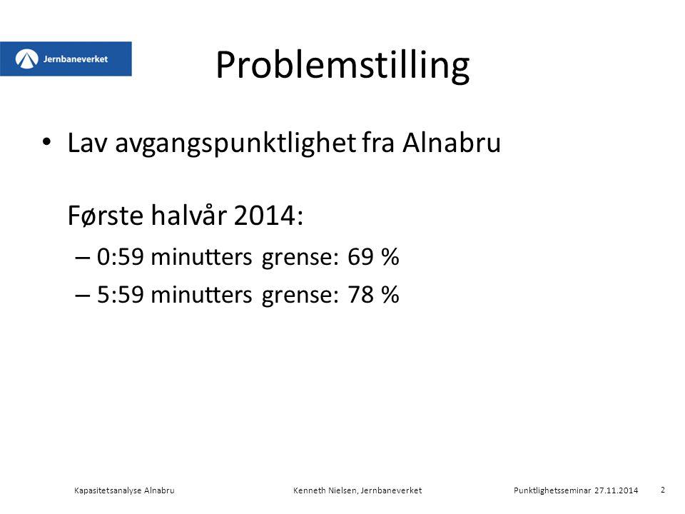 Problemstilling Lav avgangspunktlighet fra Alnabru Første halvår 2014: – 0:59 minutters grense: 69 % – 5:59 minutters grense: 78 % Kapasitetsanalyse A