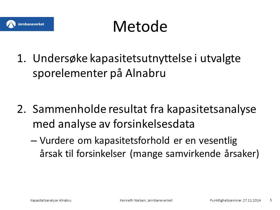 Metode 1.Undersøke kapasitetsutnyttelse i utvalgte sporelementer på Alnabru 2.Sammenholde resultat fra kapasitetsanalyse med analyse av forsinkelsesda