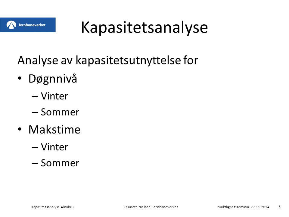 Forsinkelse over døgnet Kapasitetsanalyse AlnabruKenneth Nielsen, Jernbaneverket Punktlighetsseminar 27.11.2014 27