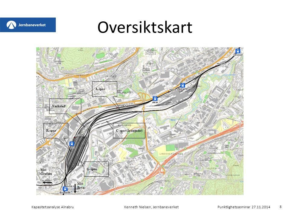 Oversiktskart Kapasitetsanalyse AlnabruKenneth Nielsen, Jernbaneverket Punktlighetsseminar 27.11.2014 C-spor (lastegater) G-spor R-spor A-spor Verkste