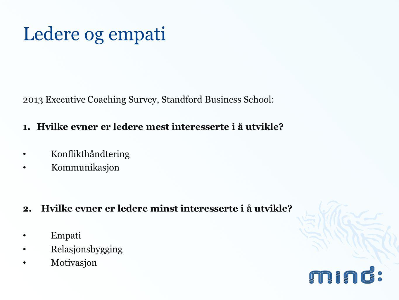 Ledere og empati 2013 Executive Coaching Survey, Standford Business School: 1.Hvilke evner er ledere mest interesserte i å utvikle? Konflikthåndtering