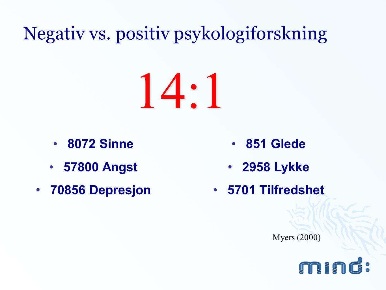 Negativ vs. positiv psykologiforskning 8072 Sinne 57800 Angst 70856 Depresjon 851 Glede 2958 Lykke 5701 Tilfredshet14:1 Myers (2000)