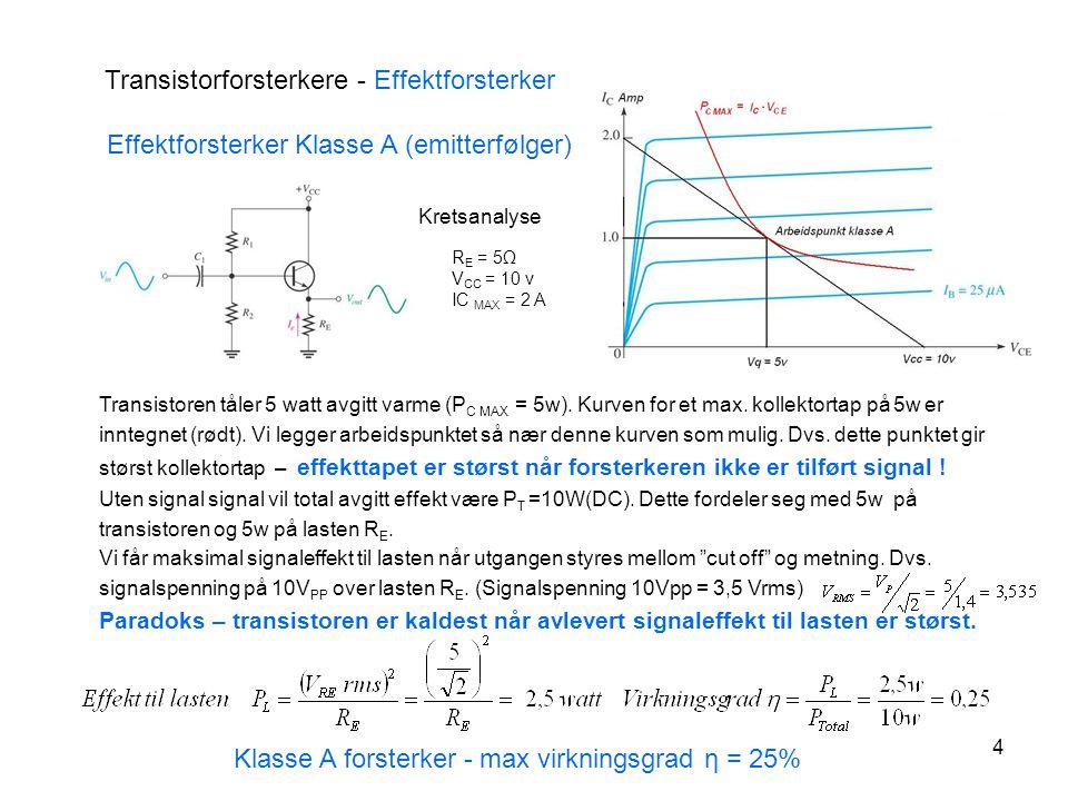 4 Transistorforsterkere - Effektforsterker Effektforsterker Klasse A (emitterfølger) Transistoren tåler 5 watt avgitt varme (P C MAX = 5w). Kurven for