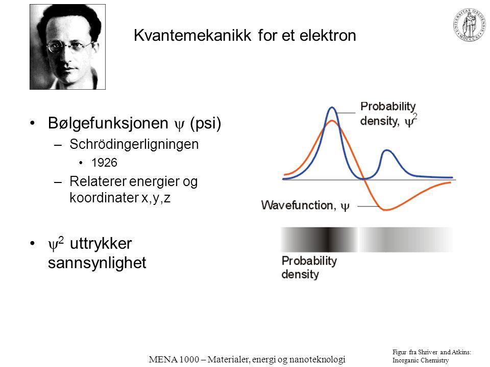 MENA 1000 – Materialer, energi og nanoteknologi Kvantemekanikk for et elektron Bølgefunksjonen  (psi) –Schrödingerligningen 1926 –Relaterer energier