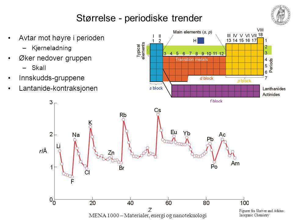 MENA 1000 – Materialer, energi og nanoteknologi Størrelse - periodiske trender Avtar mot høyre i perioden –Kjerneladning Øker nedover gruppen –Skall I