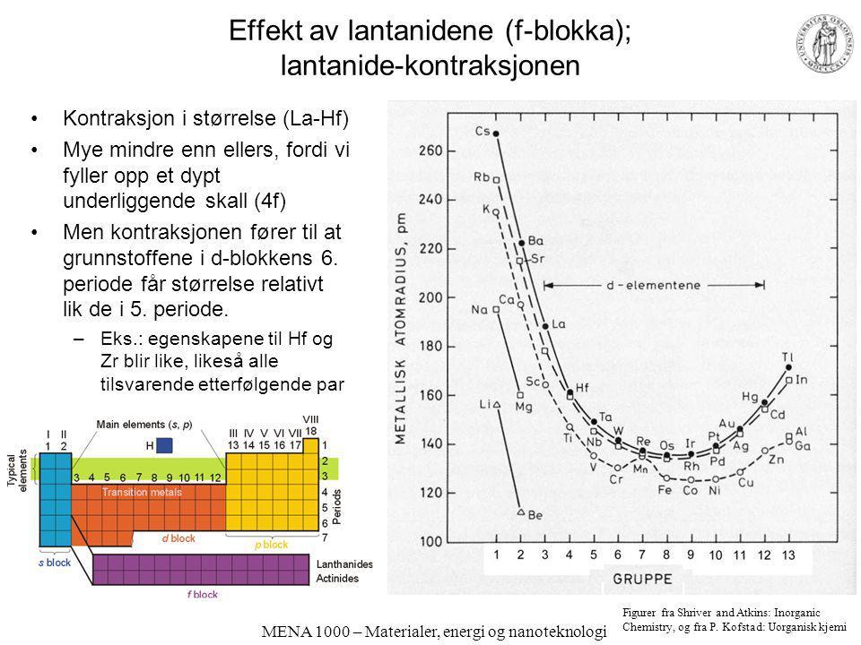 MENA 1000 – Materialer, energi og nanoteknologi Effekt av lantanidene (f-blokka); lantanide-kontraksjonen Kontraksjon i størrelse (La-Hf) Mye mindre e