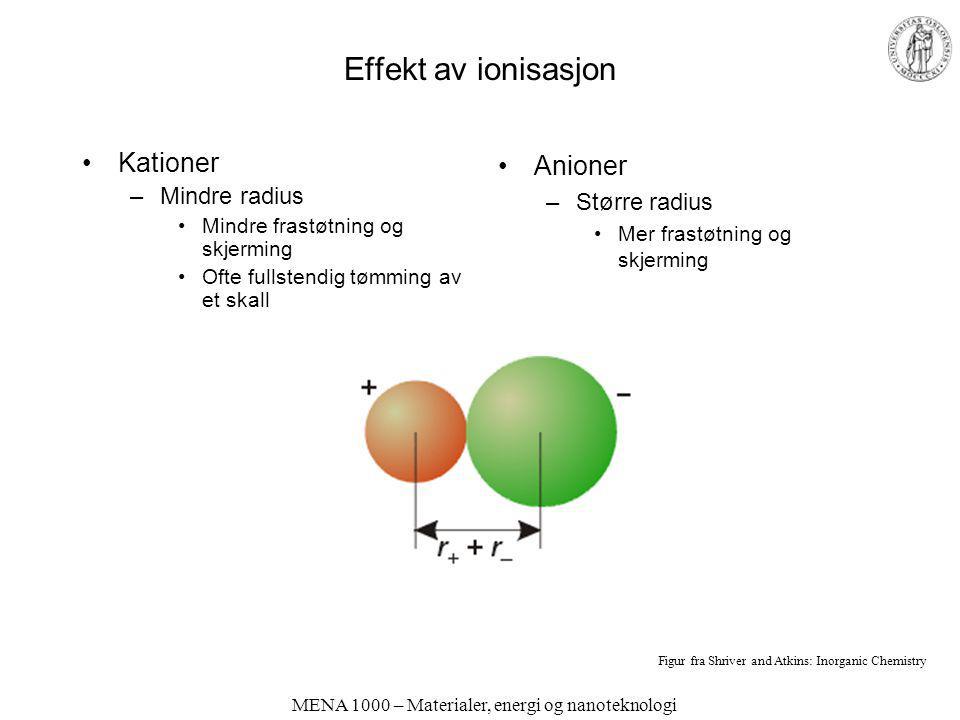 MENA 1000 – Materialer, energi og nanoteknologi Effekt av ionisasjon Kationer –Mindre radius Mindre frastøtning og skjerming Ofte fullstendig tømming