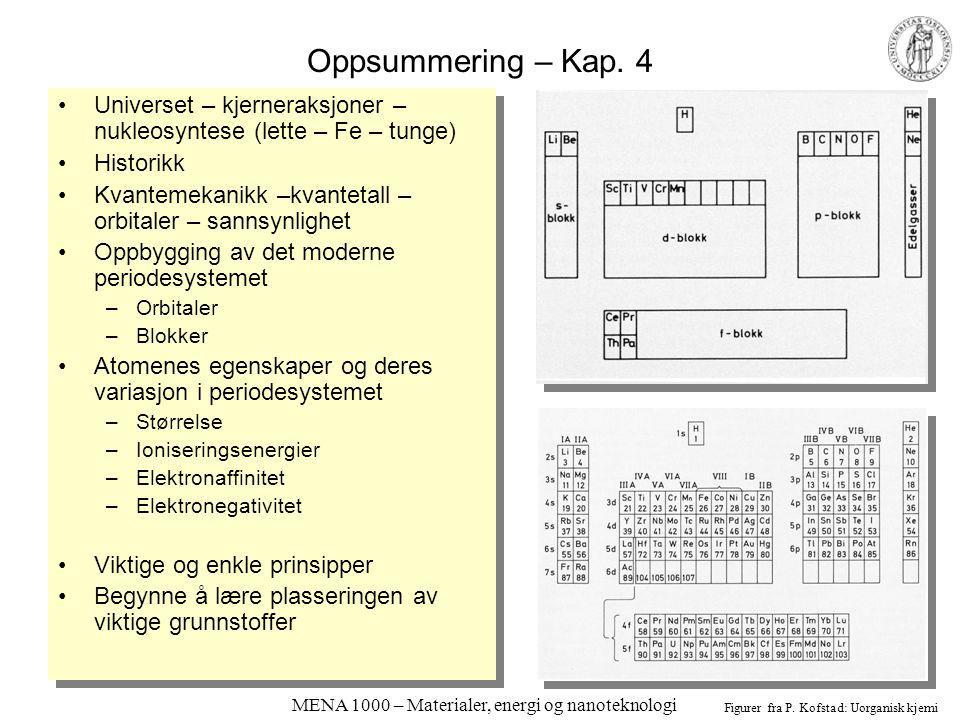 MENA 1000 – Materialer, energi og nanoteknologi Oppsummering – Kap. 4 Universet – kjerneraksjoner – nukleosyntese (lette – Fe – tunge) Historikk Kvant
