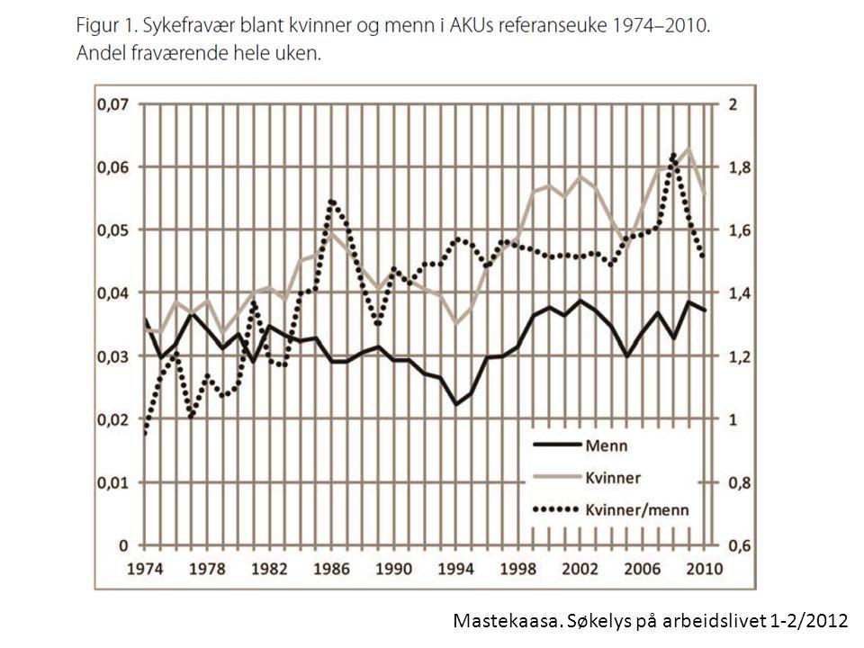 Mastekaasa. Søkelys på arbeidslivet 1-2/2012