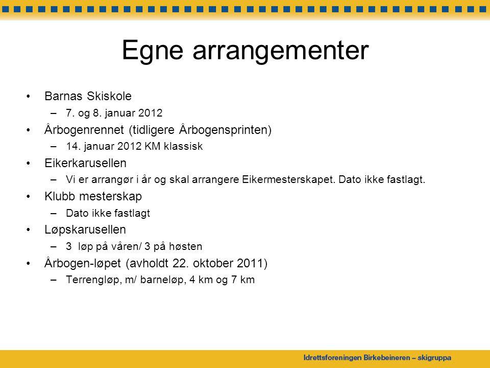 Egne arrangementer Barnas Skiskole –7. og 8. januar 2012 Årbogenrennet (tidligere Årbogensprinten) –14. januar 2012 KM klassisk Eikerkarusellen –Vi er
