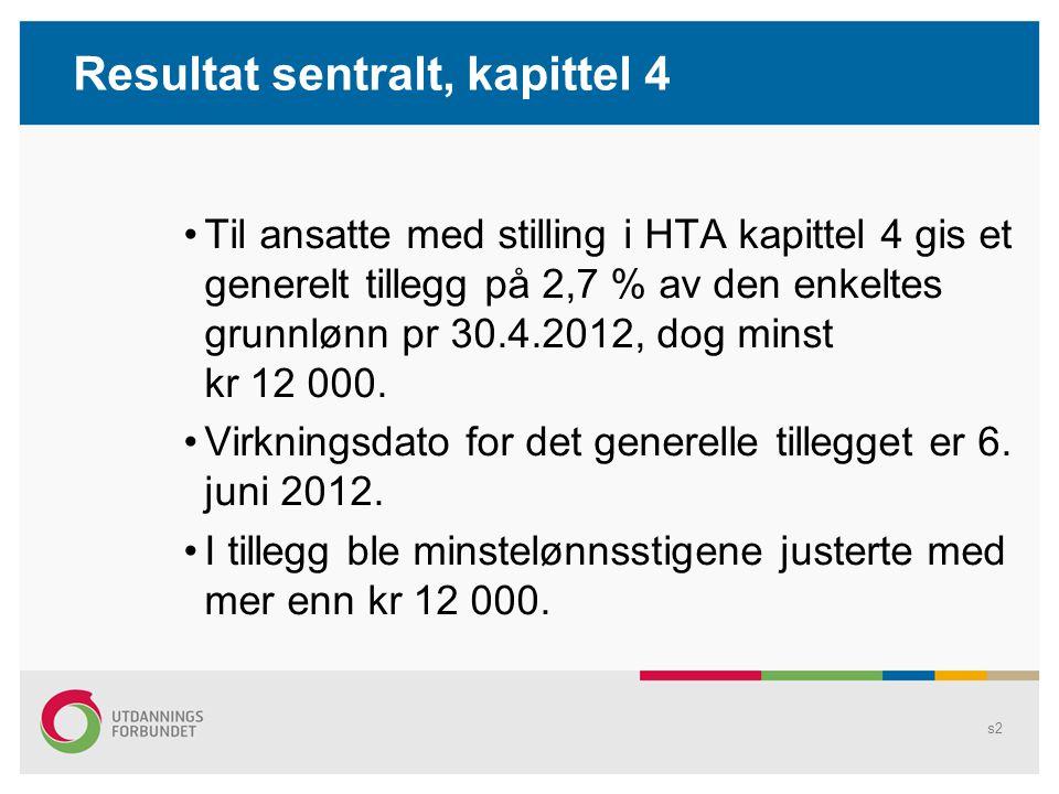 s13 Resultat i kroner og prosent (1/2-13 med forbehold)