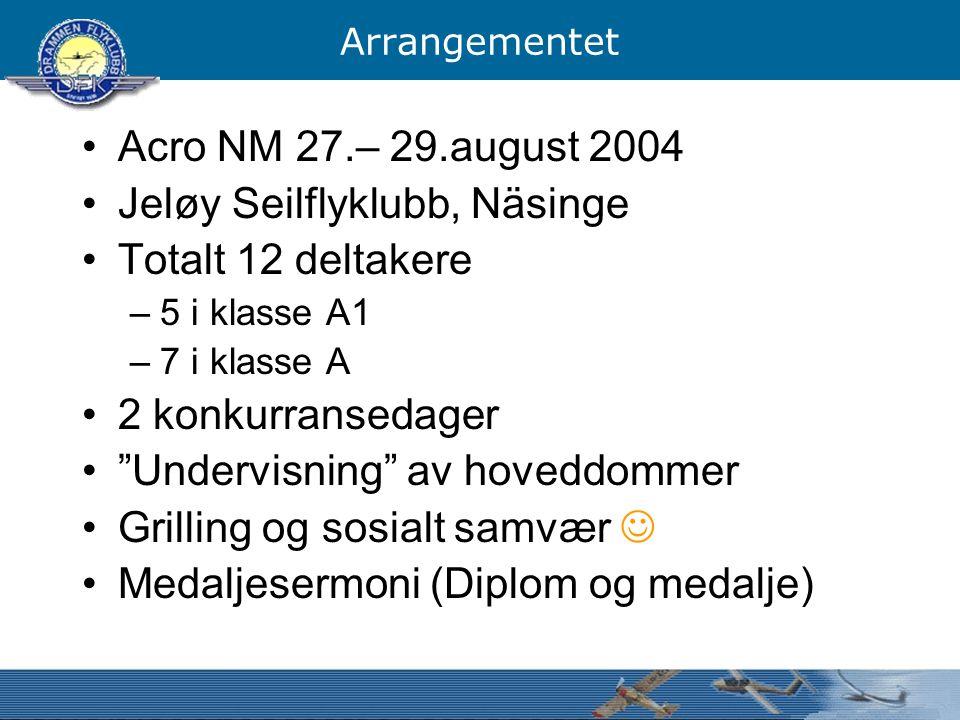 "Arrangementet Acro NM 27.– 29.august 2004 Jeløy Seilflyklubb, Näsinge Totalt 12 deltakere –5 i klasse A1 –7 i klasse A 2 konkurransedager ""Undervisnin"
