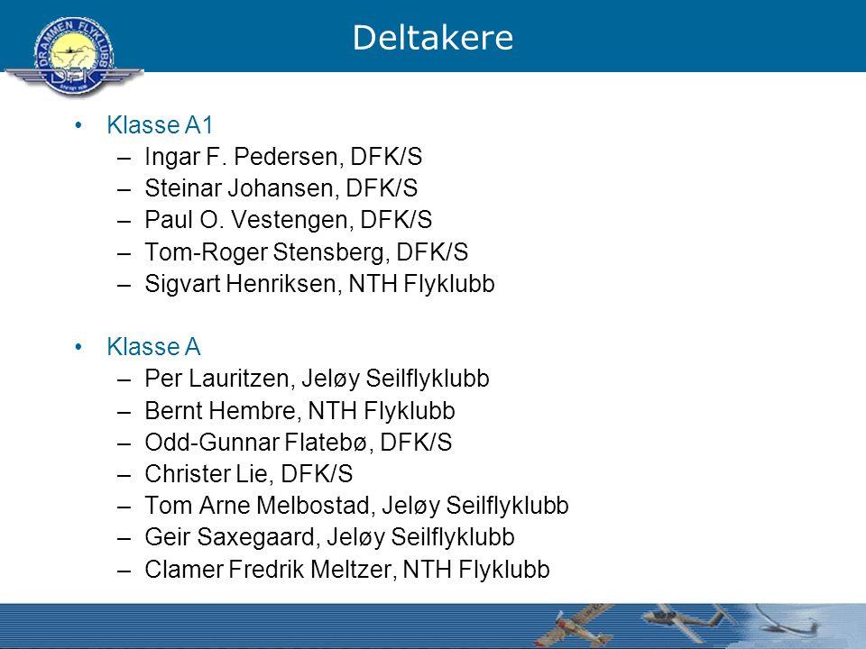 Deltakere Klasse A1 –Ingar F. Pedersen, DFK/S –Steinar Johansen, DFK/S –Paul O. Vestengen, DFK/S –Tom-Roger Stensberg, DFK/S –Sigvart Henriksen, NTH F