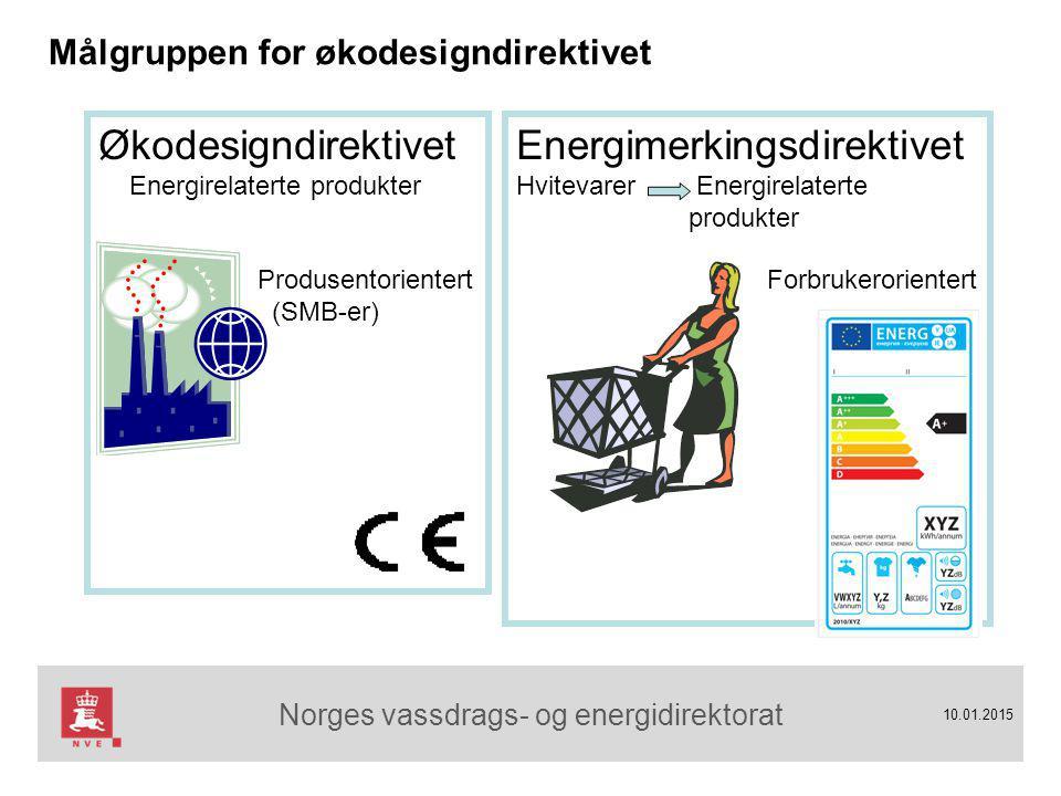 Norges vassdrags- og energidirektorat 10.01.2015 Målgruppen for økodesigndirektivet Energimerkingsdirektivet Hvitevarer Energirelaterte produkter Økodesigndirektivet Energirelaterte produkter ForbrukerorientertProdusentorientert (SMB-er)