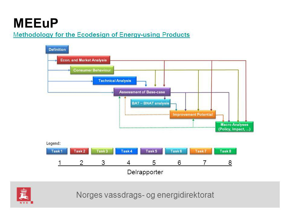 Norges vassdrags- og energidirektorat MEEuP Methodology for the Ecodesign of Energy-using Products Methodology for the Ecodesign of Energy-using Products 1 2 3 4 5 67 8 Delrapporter