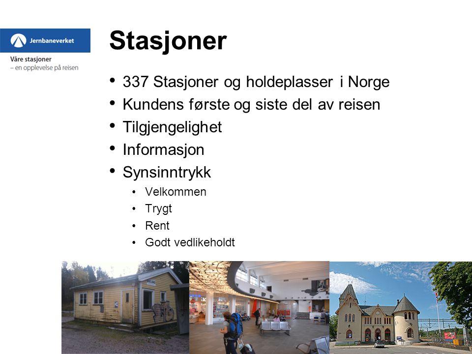 Stasjoner 337 Stasjoner og holdeplasser i Norge Kundens første og siste del av reisen Tilgjengelighet Informasjon Synsinntrykk Velkommen Trygt Rent Godt vedlikeholdt