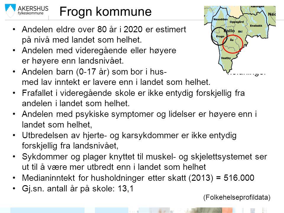 Data 15 år Kommune% DMFT =0gj sn DMFTSIC Bærum40,71,84,4 Nesodden43,31,74,4 Lørenskog36,51,94,5 Frogn42,21,84,6 Vestby401,94,6 Oppegård40,31,94,6 Fet41,62,15,0 Asker38,625,0 Gjerdrum30,92,25,3 AFK36,32,25,3 Ski39,72,15,3 Rælingen272,65,5 Enebakk38,52,25,6 Nannestad33,32,45,6 Aurskog-Høland26,32,55,6 Sørum30,22,55,8 Nittedal28,32,76,0 Nes27,82,76,1 Ullensaker33,22,66,1 Hurdal11,13,76,3 Eidsvoll29,62,86,4 Skedsmo35,62,76,4 Ås27,53,16,9
