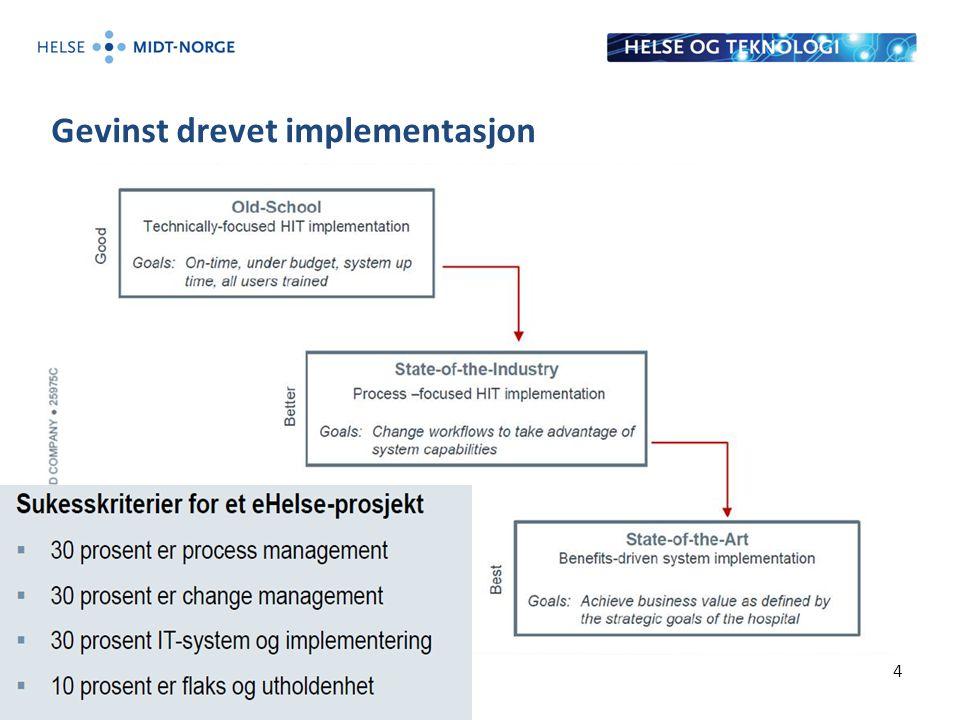 4 Gevinst drevet implementasjon