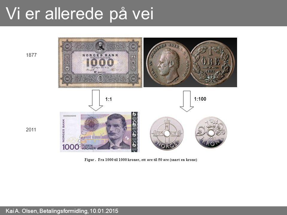 Kai A. Olsen, Betalingsformidling, 10.01.2015 46 Vi er allerede på vei 1:100 1:1 Figur. Fra 1000 til 1000 kroner, ett øre til 50 øre (snart en krone)