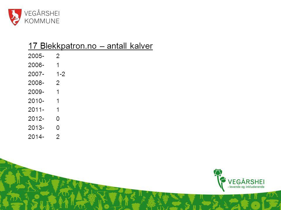 17 Blekkpatron.no – antall kalver 2005-2 2006-1 2007-1-2 2008-2 2009-1 2010- 1 2011- 1 2012-0 2013-0 2014-2