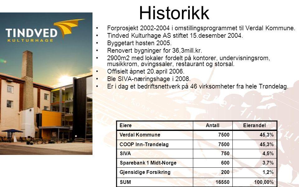 Historikk Forprosjekt 2002-2004 i omstillingsprogrammet til Verdal Kommune. Tindved Kulturhage AS stiftet 15.desember 2004. Byggetart høsten 2005. Ren