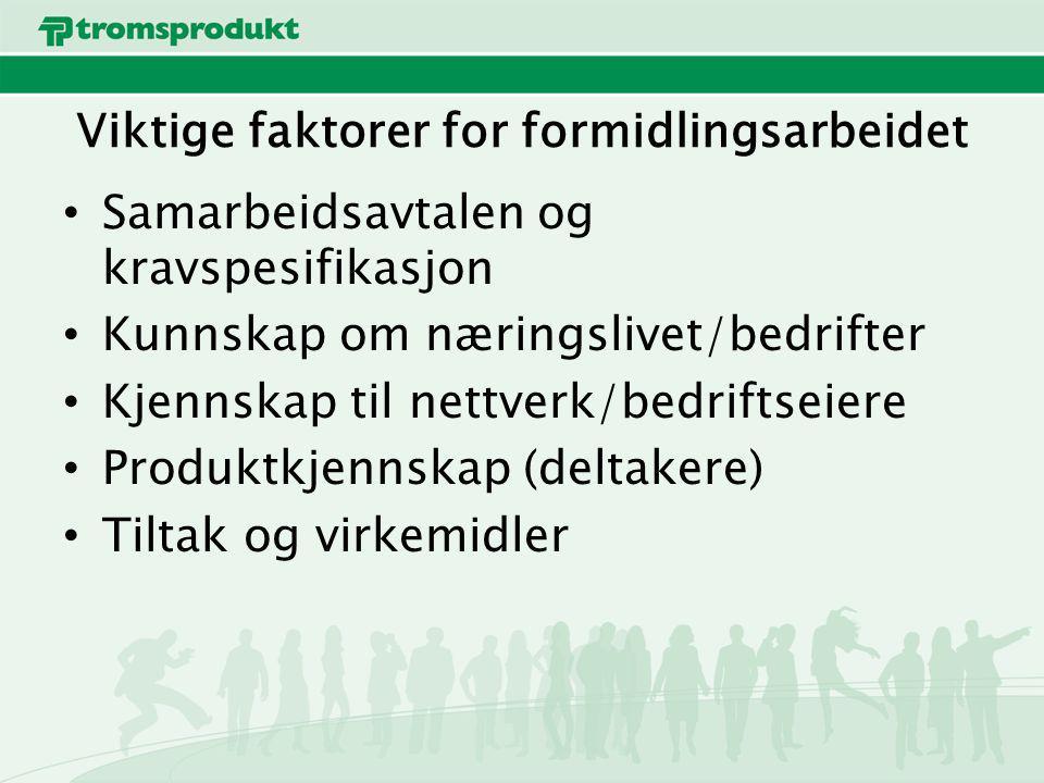 Viktige faktorer for formidlingsarbeidet Samarbeidsavtalen og kravspesifikasjon Kunnskap om næringslivet/bedrifter Kjennskap til nettverk/bedriftseiere Produktkjennskap (deltakere) Tiltak og virkemidler