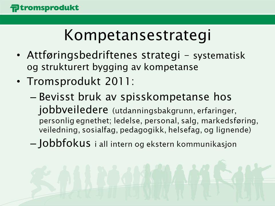 Kompetansestrategi Attføringsbedriftenes strategi – systematisk og strukturert bygging av kompetanse Tromsprodukt 2011: – Bevisst bruk av spisskompeta