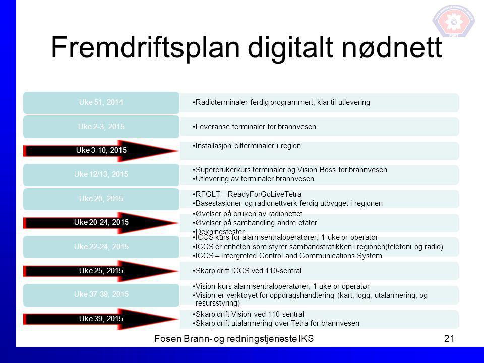 Fremdriftsplan digitalt nødnett Fosen Brann- og redningstjeneste IKS21 Radioterminaler ferdig programmert, klar til utlevering Uke 51, 2014 Leveranse