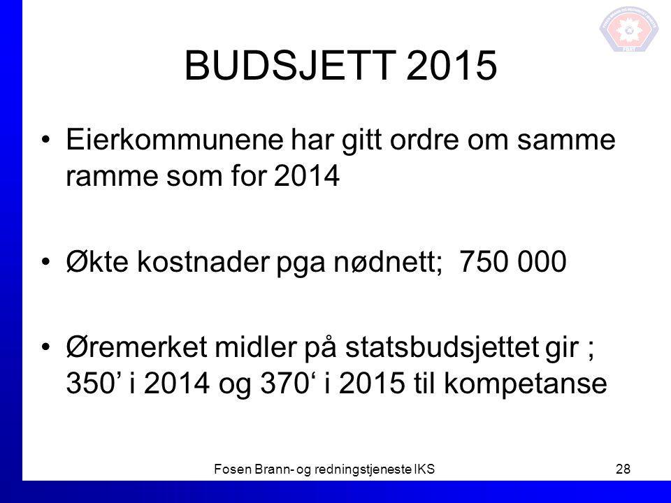 BUDSJETT 2015 Eierkommunene har gitt ordre om samme ramme som for 2014 Økte kostnader pga nødnett; 750 000 Øremerket midler på statsbudsjettet gir ; 3