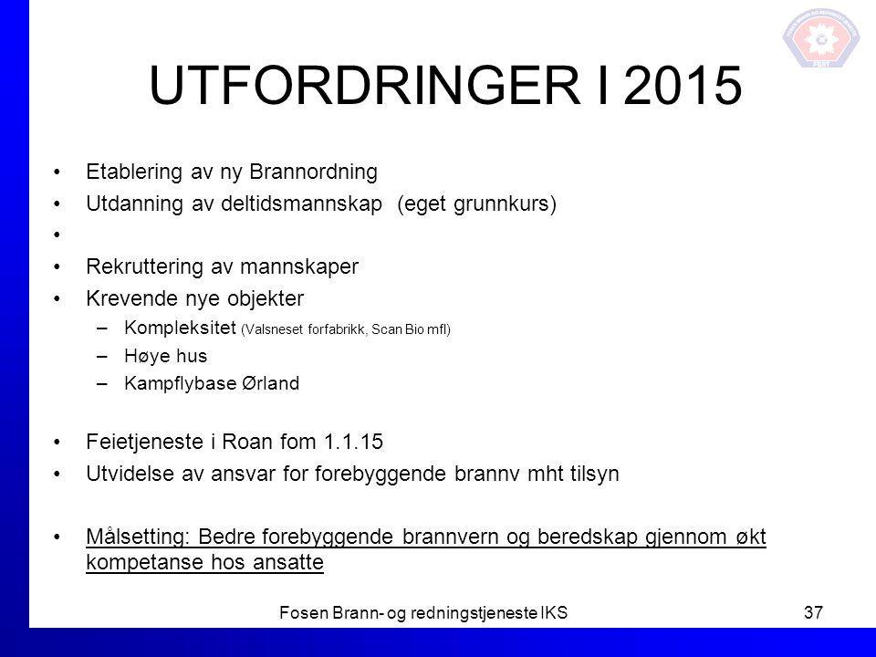UTFORDRINGER I 2015 Etablering av ny Brannordning Utdanning av deltidsmannskap (eget grunnkurs) Rekruttering av mannskaper Krevende nye objekter –Komp