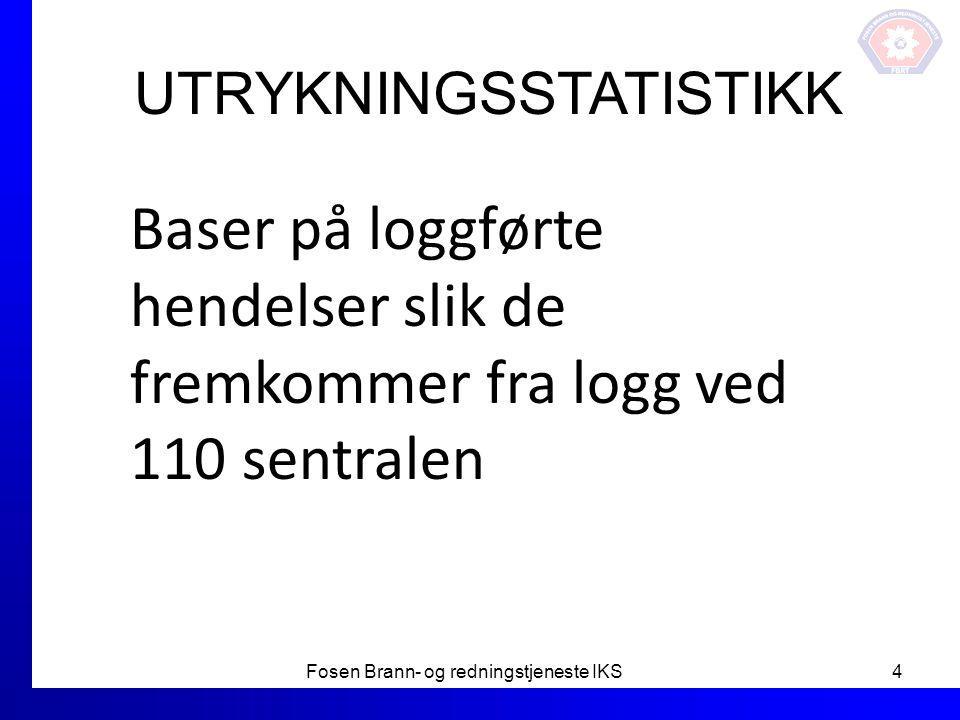 ØVINGSMOMENTER 2014 Innhold LRS øvelse 16.