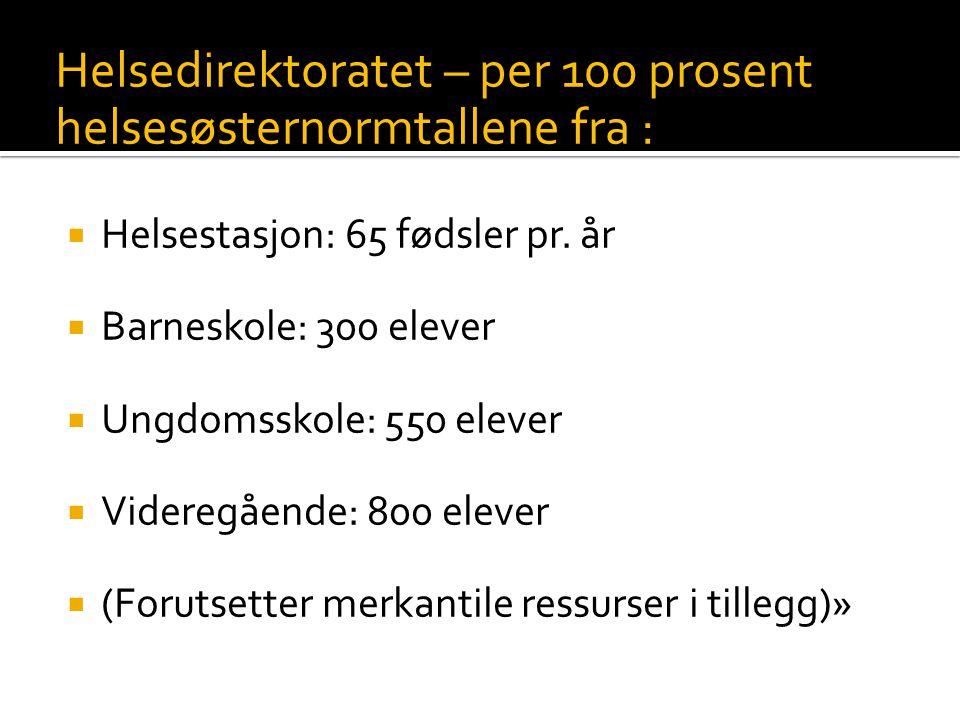 Helsedirektoratet – per 100 prosent helsesøsternormtallene fra :  Helsestasjon: 65 fødsler pr.