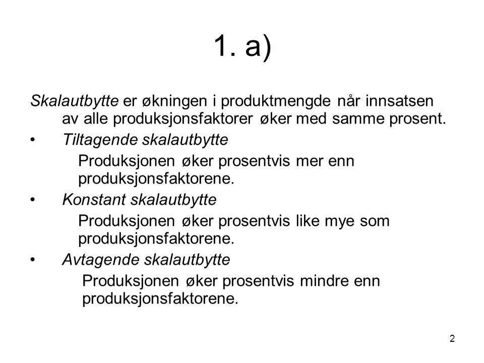 3 1.b) Lerner-indeksen (L) måler monopolistens monopolmakt.