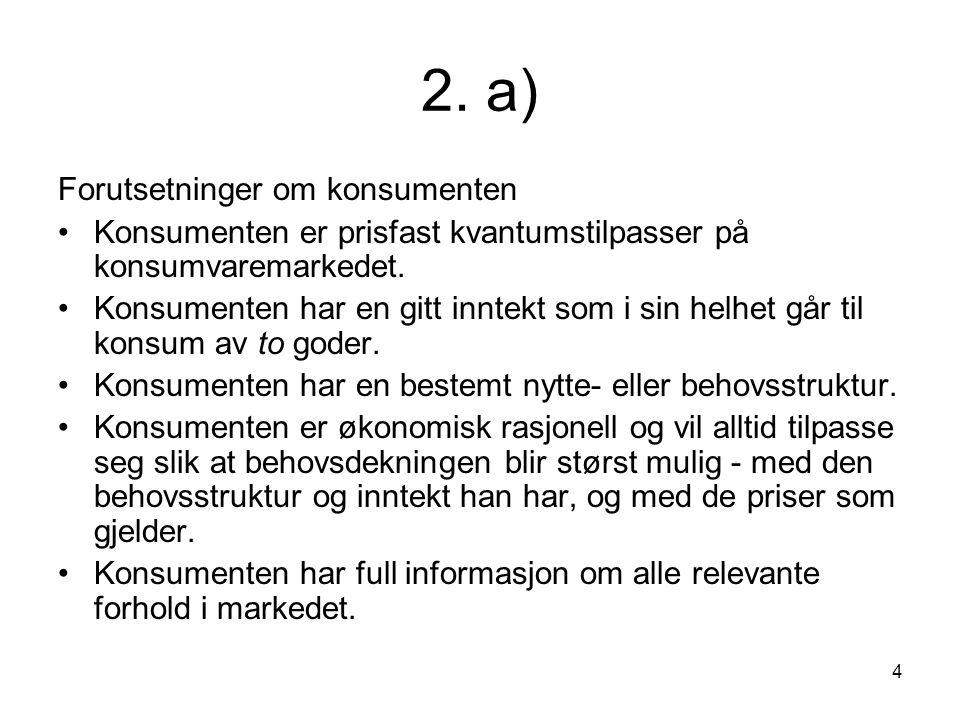 4 2. a) Forutsetninger om konsumenten Konsumenten er prisfast kvantumstilpasser på konsumvaremarkedet. Konsumenten har en gitt inntekt som i sin helhe