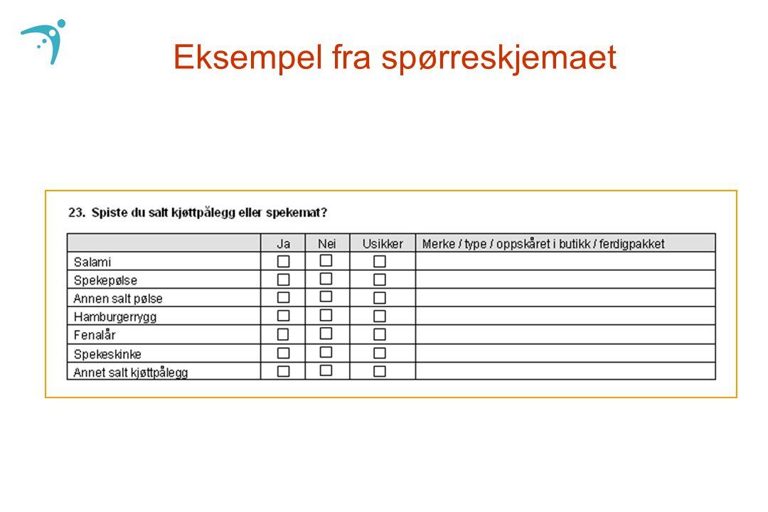 Eksempel fra spørreskjemaet