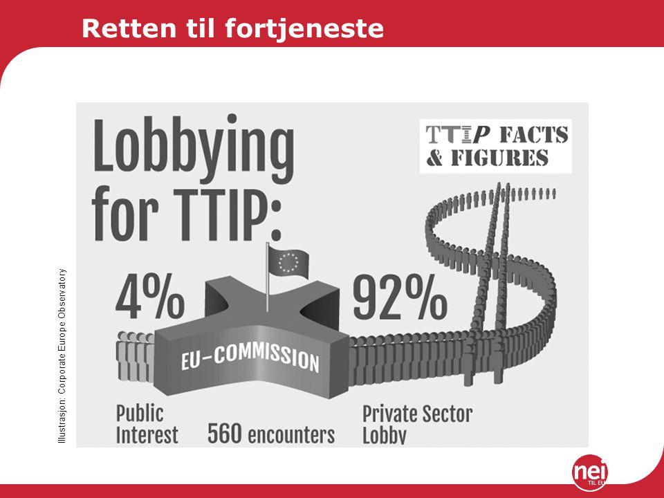 Illustrasjon: Corporate Europe Observatory Retten til fortjeneste