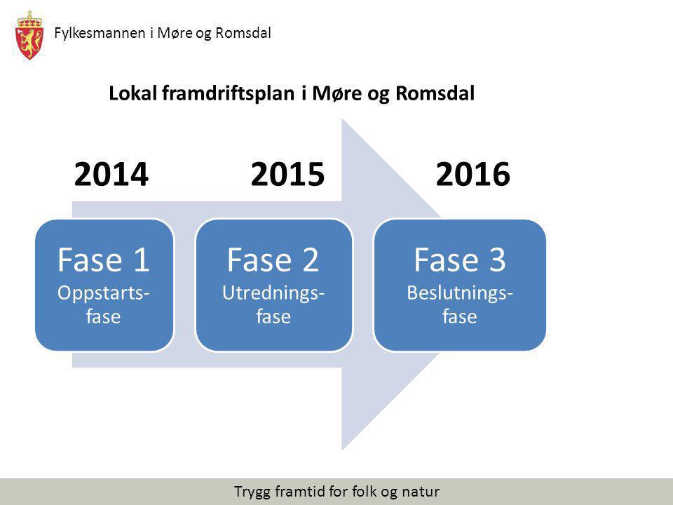 Fylkesmannen i Møre og Romsdal Trygg framtid for folk og natur Lokal framdriftsplan i Møre og Romsdal 2014 2015 2016 Fase 1 Oppstarts- fase Fase 2 Utr