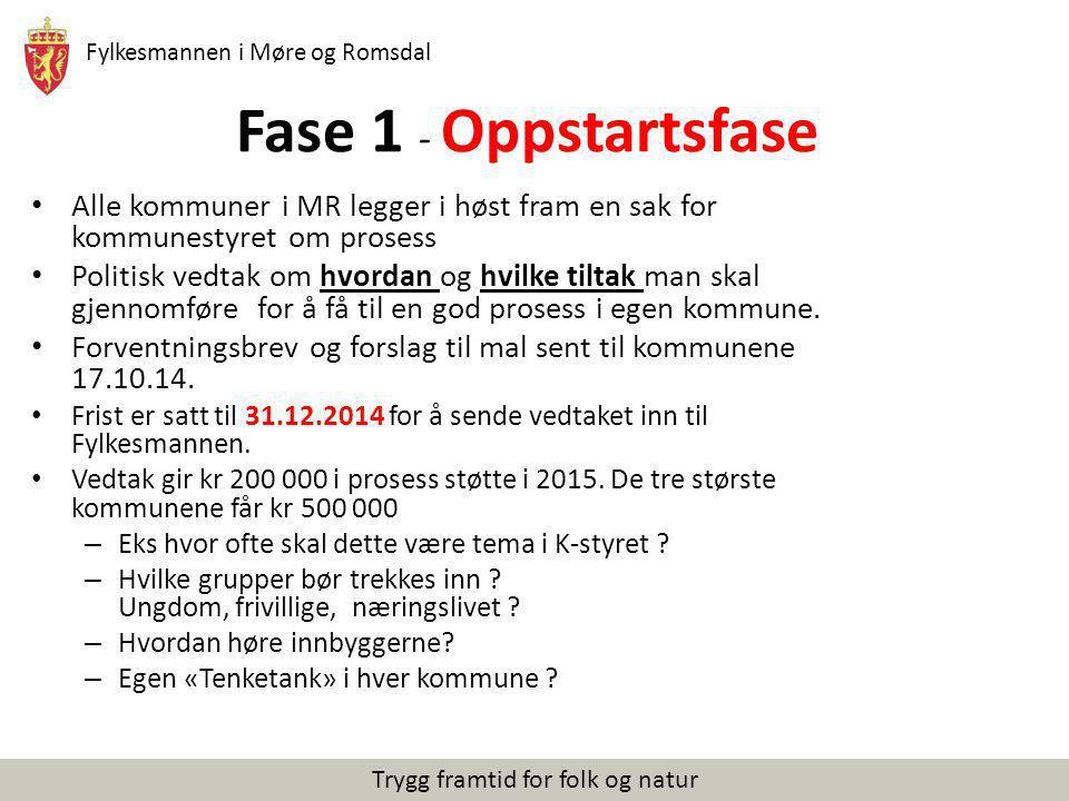 Fylkesmannen i Møre og Romsdal Trygg framtid for folk og natur Fase 1 - Oppstartsfase Alle kommuner i MR legger i høst fram en sak for kommunestyret o