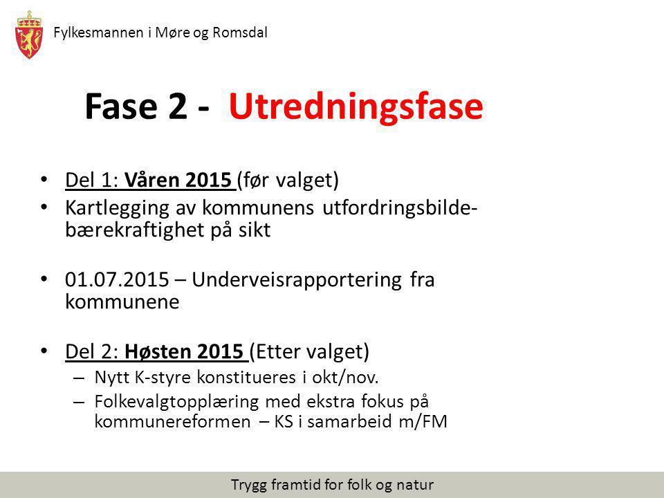 Fylkesmannen i Møre og Romsdal Trygg framtid for folk og natur Fase 2 - Utredningsfase Del 1: Våren 2015 (før valget) Kartlegging av kommunens utfordr