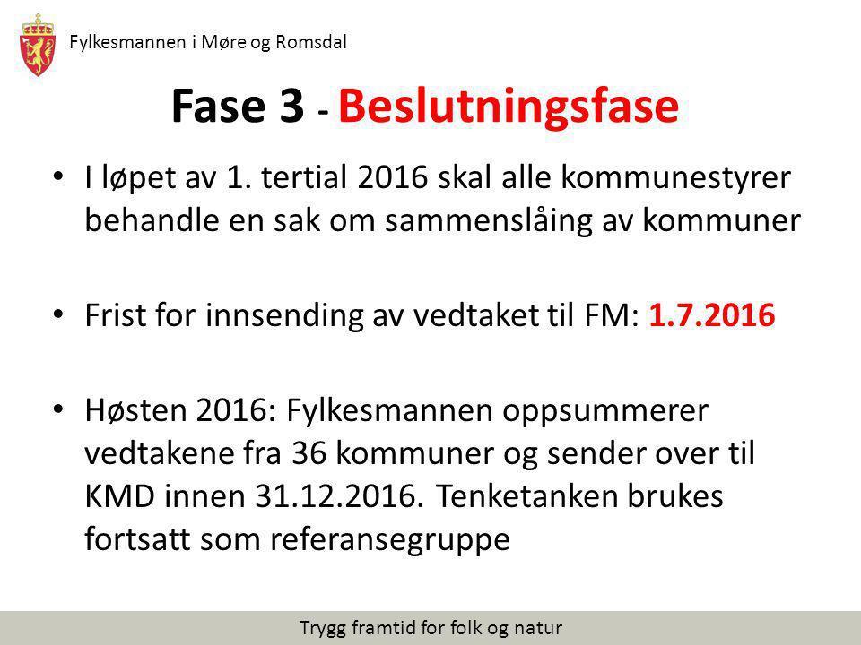 Fylkesmannen i Møre og Romsdal Trygg framtid for folk og natur Fase 3 - Beslutningsfase I løpet av 1. tertial 2016 skal alle kommunestyrer behandle en