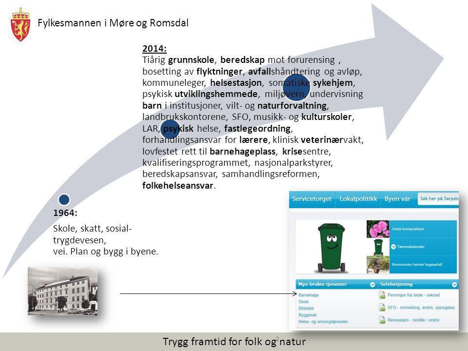 Fylkesmannen i Møre og Romsdal Trygg framtid for folk og natur 1964: Skole, skatt, sosial- trygdevesen, vei. Plan og bygg i byene. 2014: Tiårig grunns