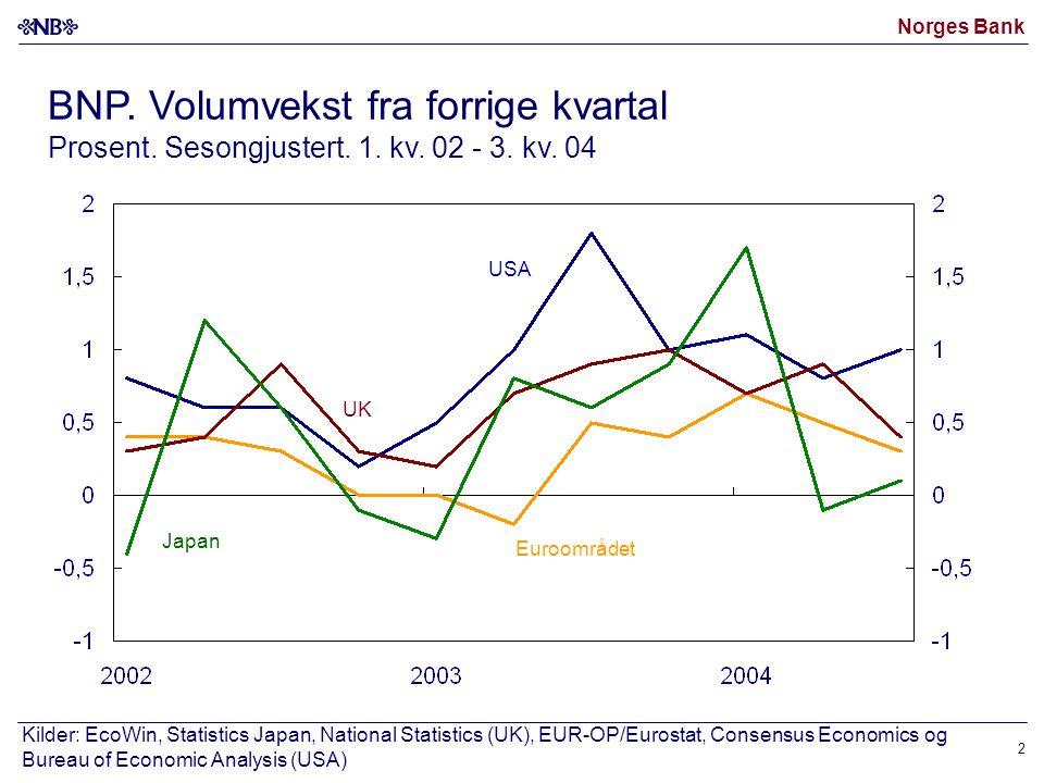 Norges Bank 2 USA UK Japan Euroområdet BNP.Volumvekst fra forrige kvartal Prosent.