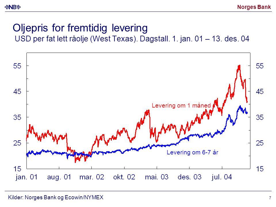 Norges Bank 7 Oljepris for fremtidig levering USD per fat lett råolje (West Texas).