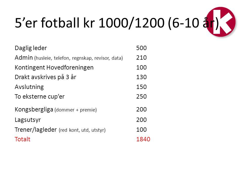 5'er fotball kr 1000/1200 (6-10 år) Daglig leder500 Admin (husleie, telefon, regnskap, revisor, data) 210 Kontingent Hovedforeningen100 Drakt avskrives på 3 år130 Avslutning150 To eksterne cup'er250 Kongsbergliga (dommer + premie) 200 Lagsutsyr200 Trener/lagleder (red kont, utd, utstyr) 100 Totalt 1840